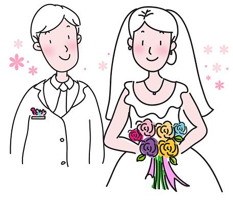 Evlilik düşünen bayanlar yurt disi